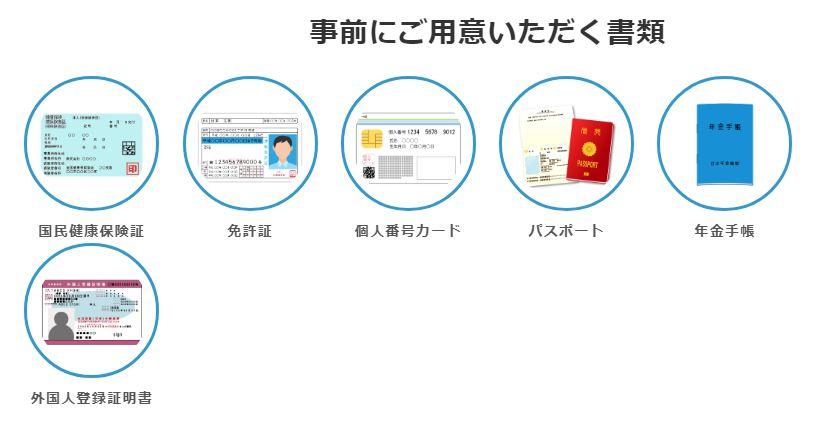 身分証の画像